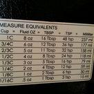 Measuring Chart