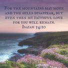Encouragement Scripture