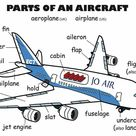 Parts of an Aircraft Vocabulary in English - ESLBuzz Learning English