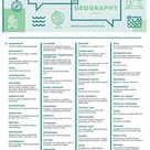 Talk the Talk Poster Physical Geography. Definitions for physical geography students