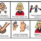 A social story is: a brief, simple story designed to teach children about social situations and appr