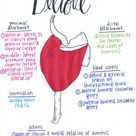 Deltoid