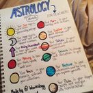 30 Astrology & Zodiac Layouts To Inspire Your Bullet Journal