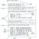 Java Programming CheatsheetIntro to Java Programming An Interdisciplinary Approach and Computer Science An Interdisciplinary Approach by Sedgewick and Wayne
