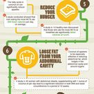 11 Reasons Why you Should Include Coconut Oil in your Diet infographic