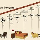 Ceiling Fans Size Reviews: 30, 48, 52, 60, 70 Inch