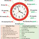 How to Say The TIME in English   Telling The TIME - English Study Here