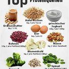 Fleischlose Proteinquellen – Die Top10 für Sportler und Vegetarier