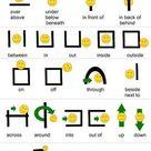 Englische Präpositionen: Richtungs- und Ortsangaben