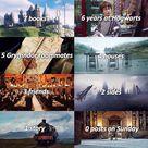 Weasley Harry Potter