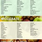 A Complete List of 92 Alkaline Foods   Diabetes Health Page