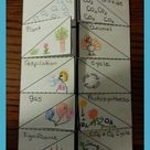 Vocabulary Foldable