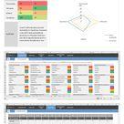 Planilha de Teste de Perfil DISC em Excel