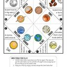 STEM Solar System How Well Do You Know the Planets? (Interactive Notes)