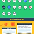 All About AWS Web Hosting