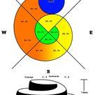 Kräuterspirale anlegen – Anleitung für Kräutergarten mit Teich
