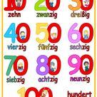 Lernposter 10er-Zahlen bis 100 _Kinder