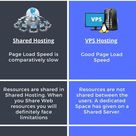 Cloud Hosting - High Performance And Reliability!