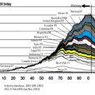 Hubbert world 2004 - Hubbert peak theory - Wikipedia