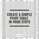 How to create a simple pivot table in excel   The Organised Hustler
