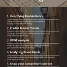 Competitor analysis and marketing plan