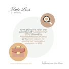 Hair Loss Statistics   Reason for Seeking Hair Restoration Treatment