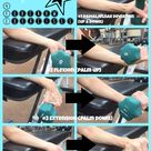 Anatomy Lesson Forearm/Wrist Musculature   Beautiful to the Core