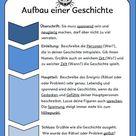 Materialpaket - Tafelkarten für Aufsätze (23)