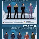 The History of Star Trek Uniforms 1966 2016 [Infographic]