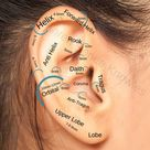 20/21 ga Square Wire- Square shape loop- Cartilage Hoop, Nose Septum, Conch, Tragus, Rook, Daith, Nose piercing, Earrings, Lip Hoop, Orbital