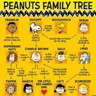 Charlie Brown Tree