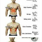 humman körperlich fitnes -  #Muskeln #Anatomie & #Physiologie #Gesundheit #Fitn...
