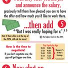 Get the Salary You Want #INFOGRAPHIC - Spark Hire