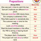 Common Mistakes With Prepositions in English - English Grammar Here