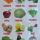 happy liver = happy body // 15 healthy liver foods