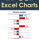 Budget vs Actual Variance Reports with