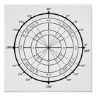 Degree and Radian Conversion Trigonometry Chart   Zazzle.com
