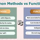 Confused between methods and function?lets explore how both are different from each other.