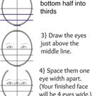 Tutorial Tuesday! How to Draw a Pretty Face, Week Three : Drawing a perfectly proportionate head.