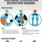 HOW TO BLOOD FLOW RESTRICTION TRAINING BFR  HOW TO BLOOD FLOW RESTRICTION TRAINING BFR