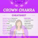 Crown Chakra Cheatsheet For Beginners   Sahasrara Chakra Guide