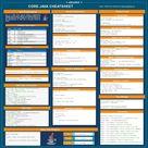 Java Cheat Sheet   Java Programming Cheat Sheet For Beginners   Edureka