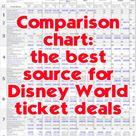Buy Disney Tickets
