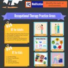 What is Occupational Therapy (OT)? | OccupationalTherapyOT.com