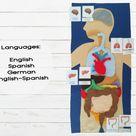 Human organs felt play mat Montessori anatomy materials the | Etsy