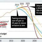 Green New Deal Roadmap - Accelerating Renewable Energy Infrastructure Development - Alternative Energy Stocks