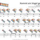 Kommt ein Vogel geflogen - MP3-Dateien & Noten für Klavier, Melodica, Gitarre und verschiedene Glockenspiele – Unterrichtsmaterial im Fach Musik
