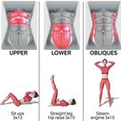 Lower Uper ABS At Home