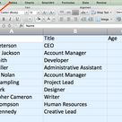 15 Excel Formulas, Keyboard Shortcuts & Tricks That'll Save You Lots of Time