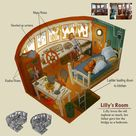 Lilly's Room Concept, Nik Henderson